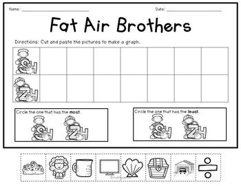 Phonemic Awareness  Activities: Fat Air - sh & zh