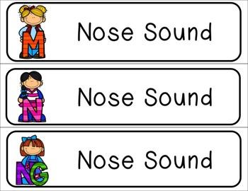 Phonemic Awareness  Activities: Nose Sounds M, N, NG