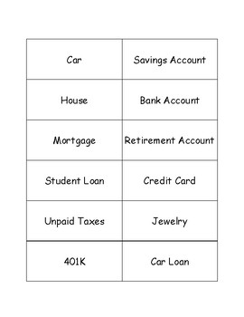 Liabilities and Assets Sort