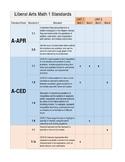 Liberal Arts Math 1 Standards Checklist