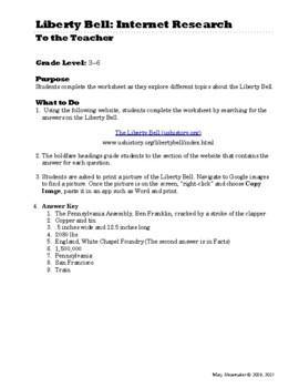 Liberty Bell FAQS: Internet Research