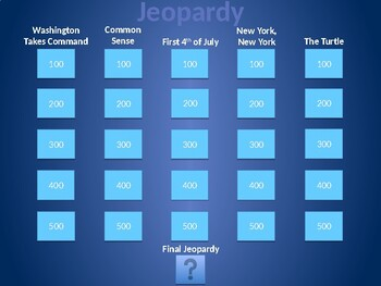 Liberty's Kids Jeopardy Game:  Episodes 11-15