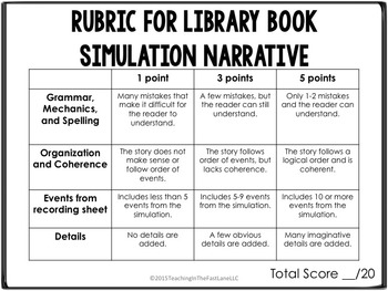 Library Book Dice Simulation with Writing Connection