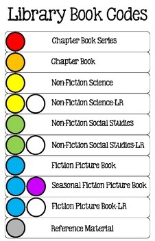 Library Book Sticker Codes