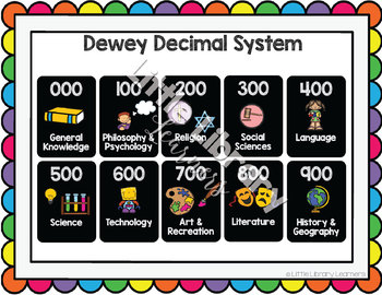 Library Decor Kit- Dewey Decimal System