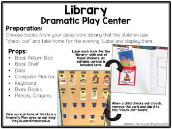 Library Dramatic Play