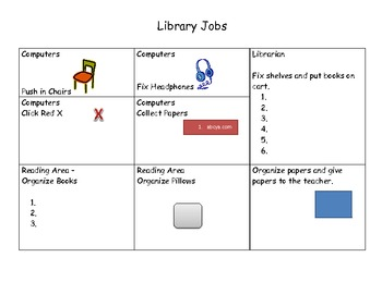 """Library Jobs """"Poster"""""""