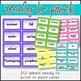 Library Labels | Confetti Classroom Decor Theme