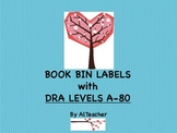 Library Labels with DRA Levels Garden Theme