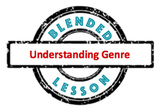 Library Lesson Package: Understanding Genre EDITABLE