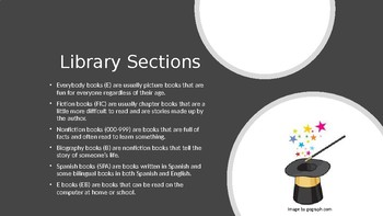 Library Magic PowerPoint