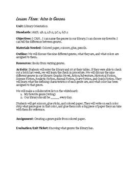 Library Orientation Unit (3 Lessons)