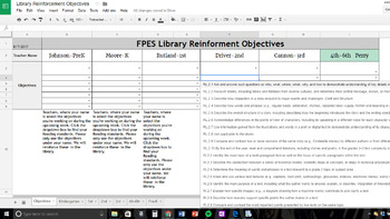 Library Reinforcement Objectives-Library Planning