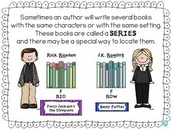 Dewey Decimal System | Library Powerpoint Lesson BUNDLE Order in the Library
