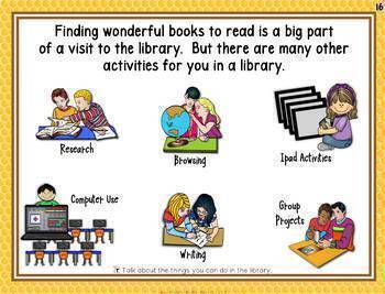 Library Orientation PowerPoint Lesson for Intermediate Grades Media Center
