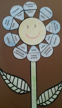 Library Skills Resources/Printable Worksheets for Spring