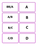 Library Tags - A to Z Levels