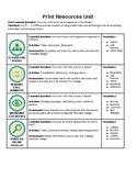Library Unit Outline: Print Resources Unit EDITABLE