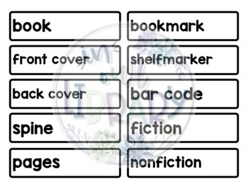 Library Word Wall {EDITABLE!}
