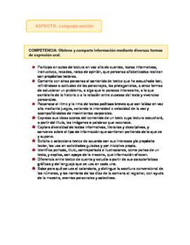 Libro de Actividades por Aprendizajes Esperados