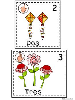 Libro de Números,Edición de Primavera
