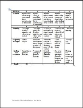 License Plate Designer Activity Template and Rubric