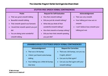 Lidcombe Program Verbal Contingencies Cheat Sheet