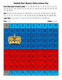 Liechtenstein Flag Hundred Chart Mystery Picture with Number Cards