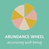 Life Abundance Wheel