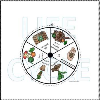 "Composting ""Life Cycle"" (Peekaboo Spinner Wheel)"