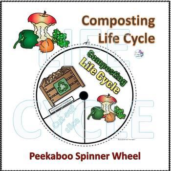 Composting Life Cycle (Peekaboo Spinner Wheel)