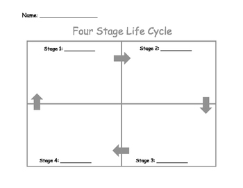 Animal and Plant Life Cycle Activity Packet