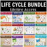 Life Cycle BUNDLE (Growing) Preschool & Kindergarten Scien
