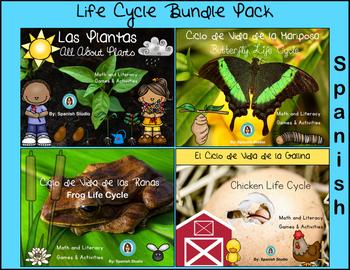 Life Cycle BUNDLE (SPANISH)