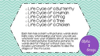 Life Cycle Book for Life Skills and Autism Classrooms