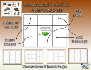 Life Cycle Composting Research Tri-Folds and Graphic Organizers