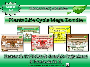Plants Life Cycle Research Tri-Folds and Graphic Organizers Mega Bundle
