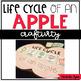Life Cycle Craft Bundle