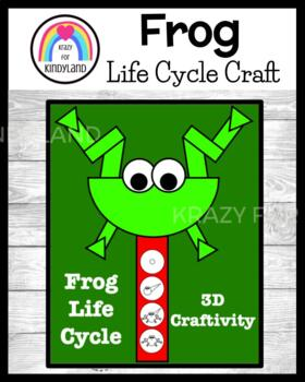 Life Cycle Craft: 3D Frog