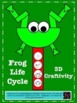 Life Cycle Craft Pack: Frog, Chicken, Butterfly, Caterpillar, Ladybug (Spring)
