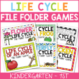Life Cycle File Folder Games {ENDLESS BUNDLE}