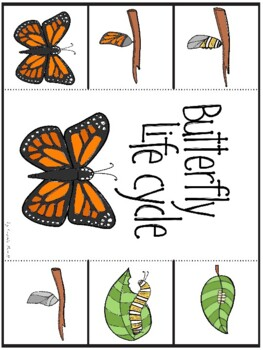 Life Cycle Flip Books: Sea Turtles, Butterfly, Frog, and Plant Flip Books