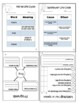Life Cycle Mini Activity Book