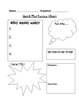 Life Cycle Narrative Writing Organizer