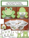 """Life Cycle Of A Frog: """"Flip The Face"""" Craftivity"""