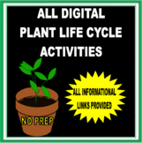 Life Cycle Of A Plant/Acrostic Poem/Activities Digital for Google Classroom