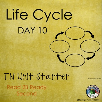 Life Cycle Science Unit Starter TN Read to Be Ready Aligned Day 10