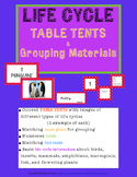 Table Tents & Grouping Life Cycle Theme: centers, inquiry, Responsive Classroom