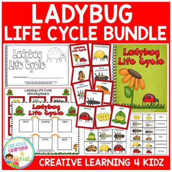 Life Cycle Units: Frog - Butterfly - Ladybug Bundle