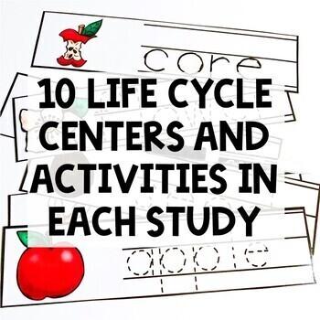 Life Cycle Science Studies GROWING BUNDLE